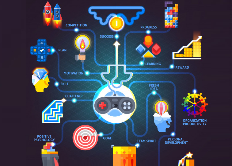 How Gamification Powers Up the Future Robotic Process Automation