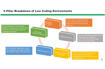 1604485714How-can-Low-Code-Platforms-Contribute-to-Enterprise-Apps-Strategies_Webinar.png